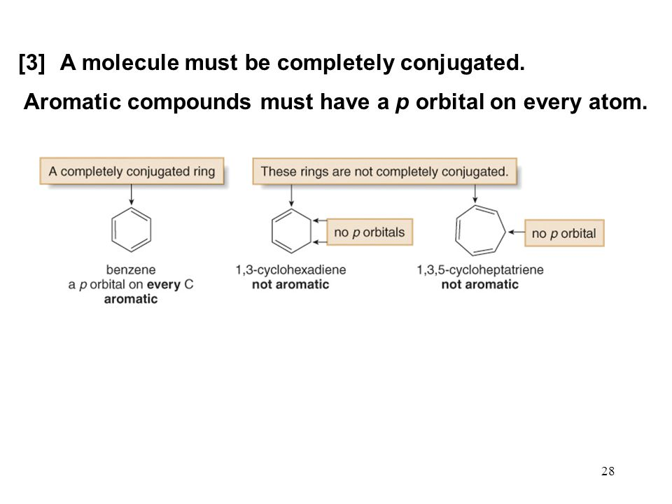 [3] A molecule must be completely conjugated.